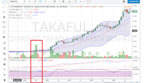 takaful-300x171.png