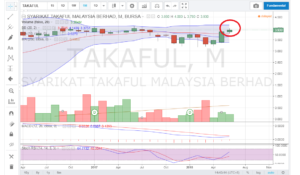 takaful1-300x175.png